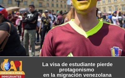 La visa de estudiante pierde protagonismo en la migración venezolana